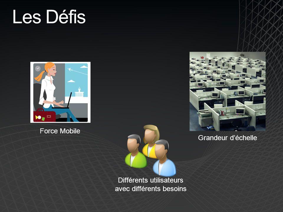 Différents utilisateurs avec différents besoins
