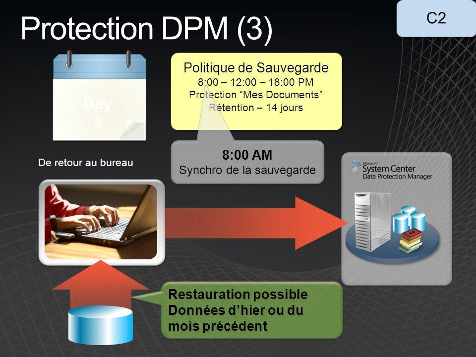 Protection DPM (3) C2 Day 7 Day 3 Day 10 Politique de Sauvegarde