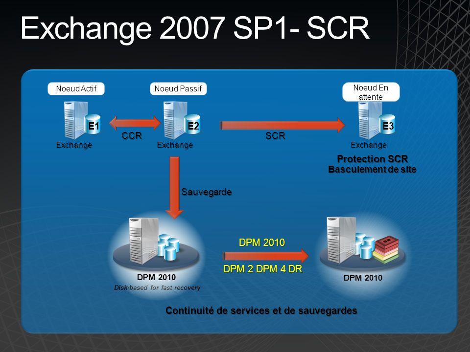 Disk-based for fast recovery Continuité de services et de sauvegardes