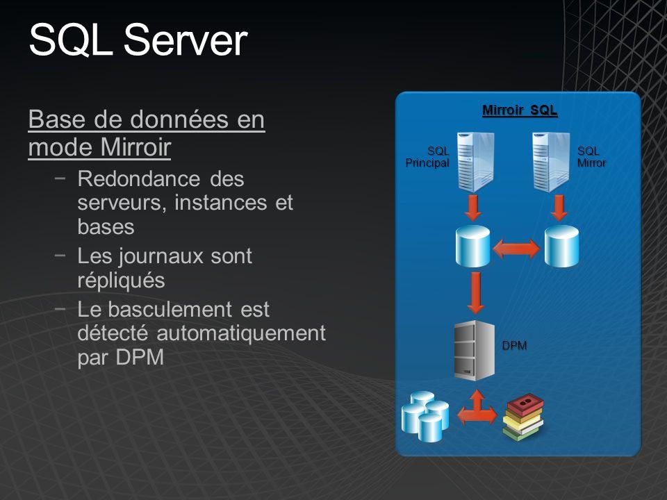 SQL Server Base de données en mode Mirroir