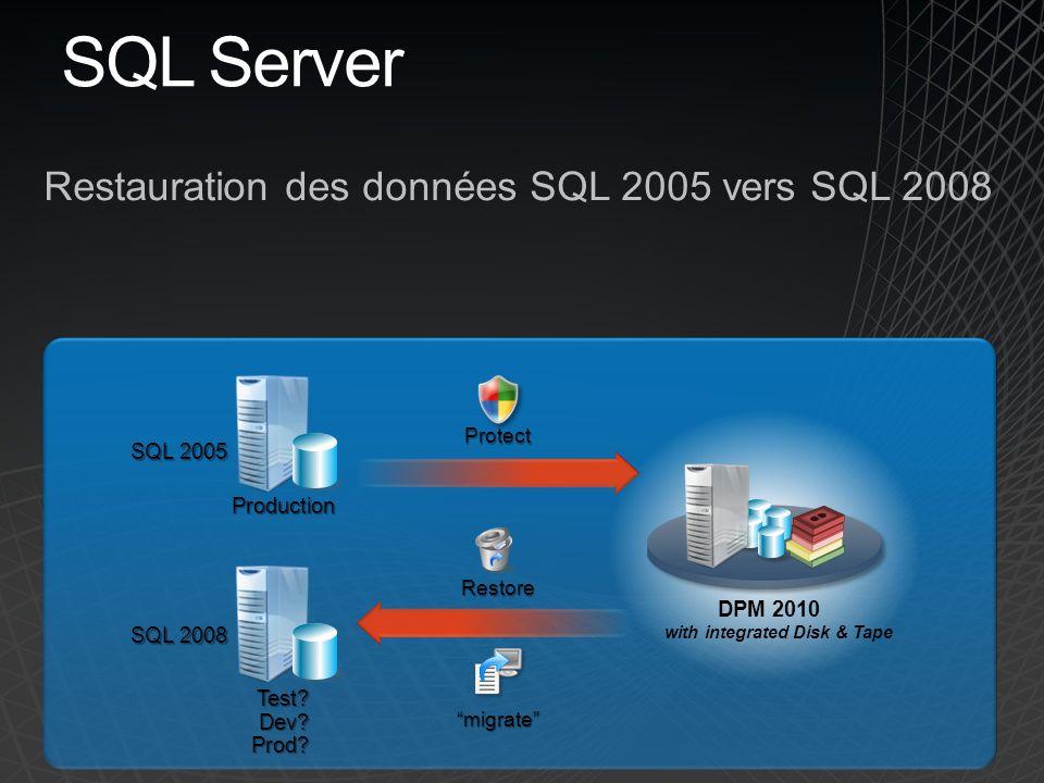 SQL Server Restauration des données SQL 2005 vers SQL 2008 SQL 2005