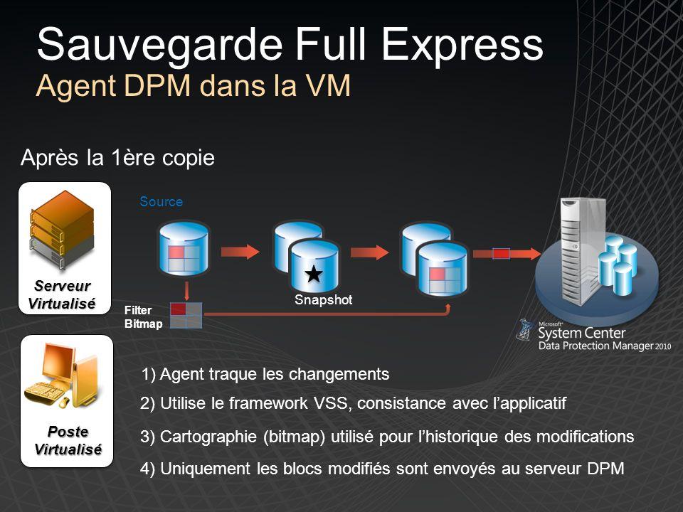 Sauvegarde Full Express Agent DPM dans la VM