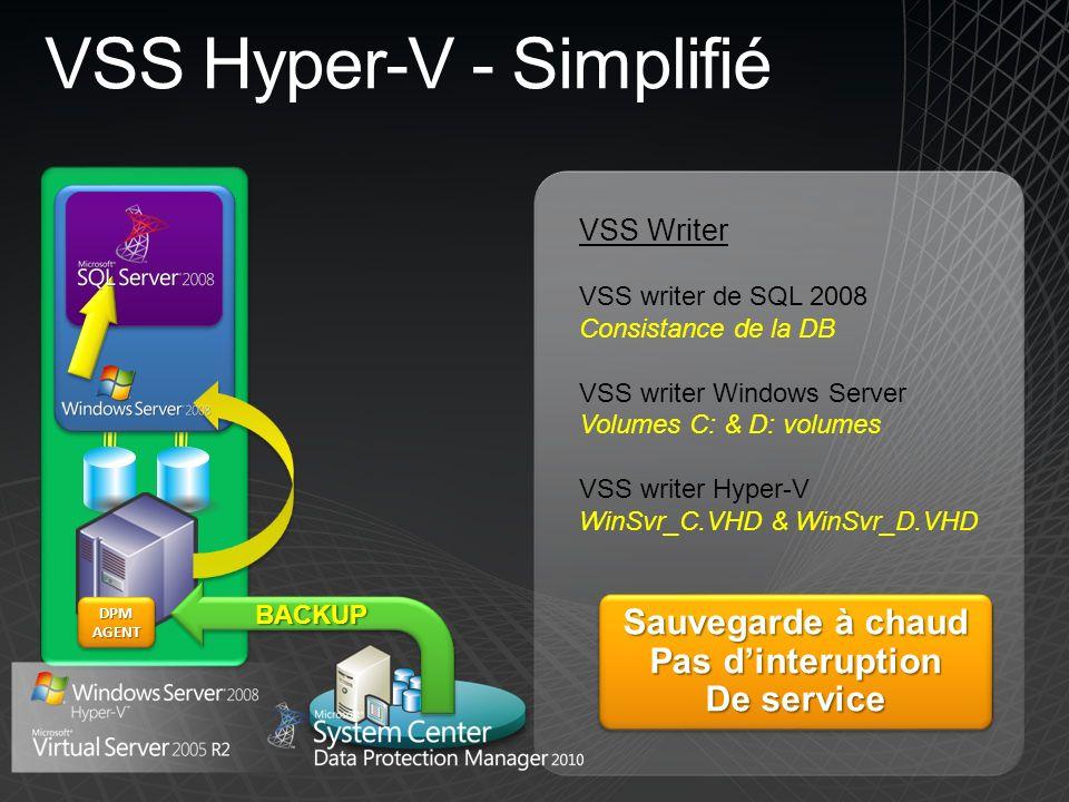 VSS Hyper-V - Simplifié