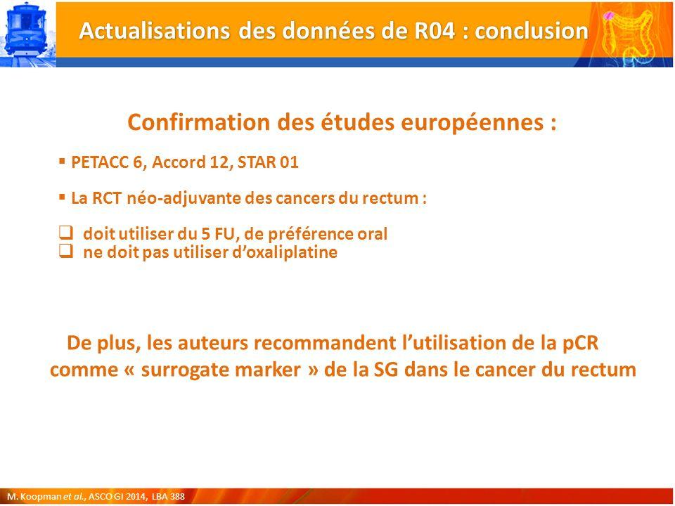 Confirmation des études européennes :