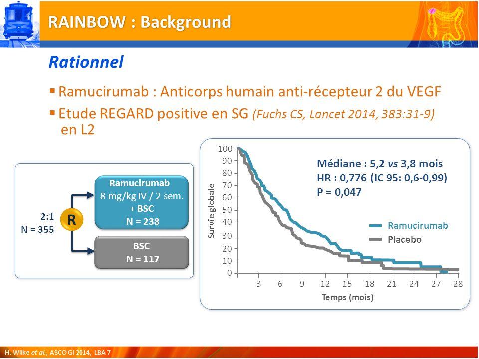 Ramucirumab 8 mg/kg IV / 2 sem.