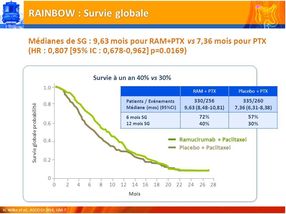 RAINBOW : Survie globale