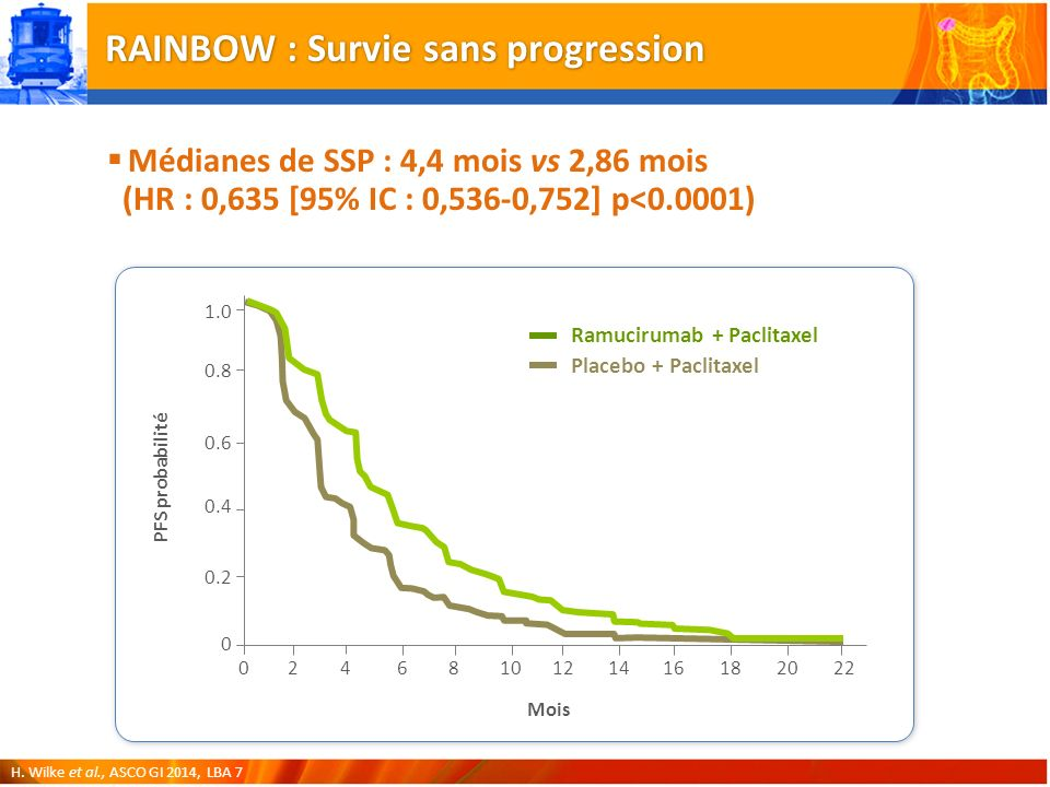 RAINBOW : Survie sans progression