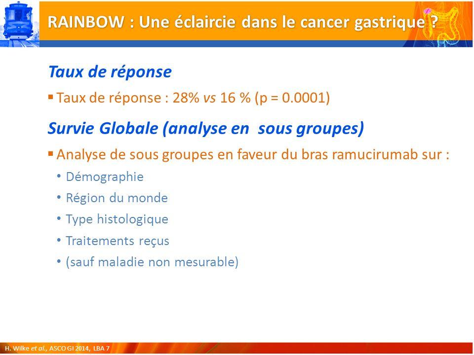 RAINBOW : Une éclaircie dans le cancer gastrique