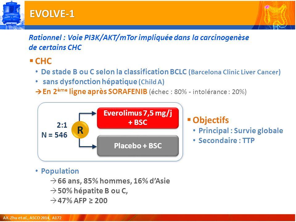 EVOLVE-1 R CHC Objectifs