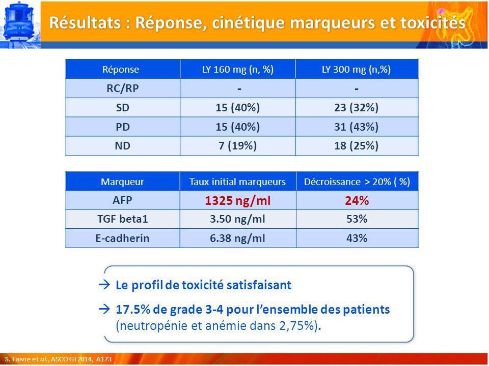 Résultats : Réponse, cinétique marqueurs et toxicités