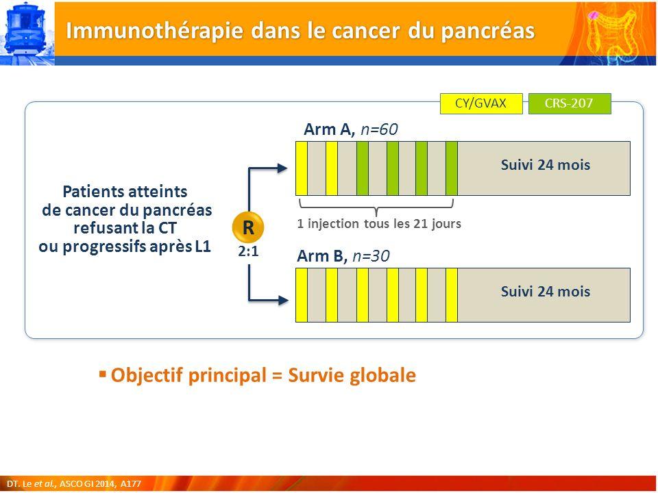 Immunothérapie dans le cancer du pancréas