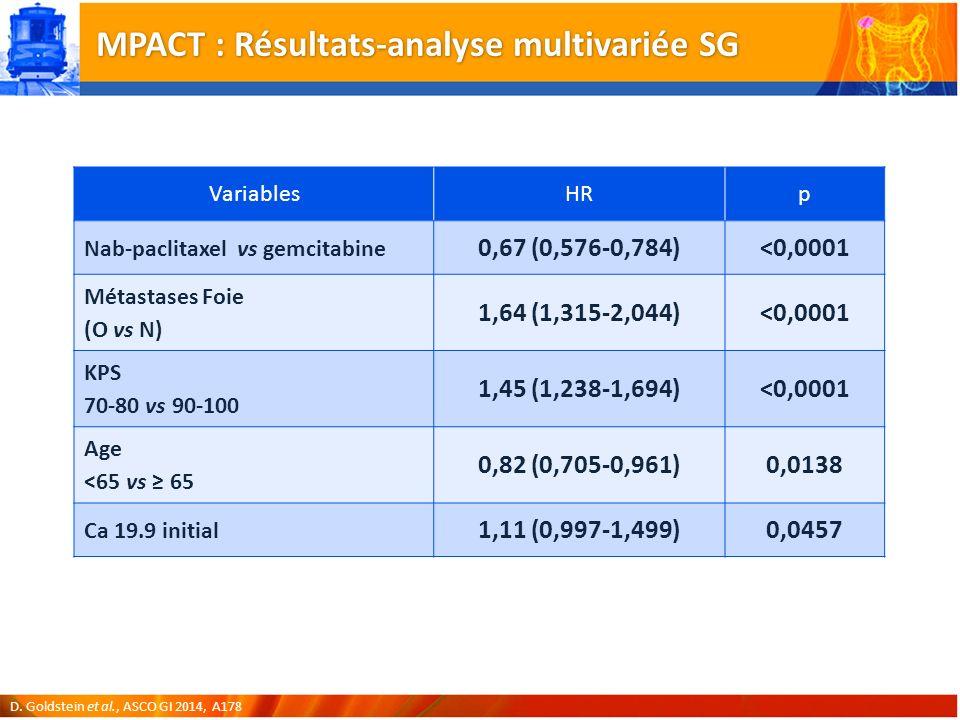 MPACT : Résultats-analyse multivariée SG