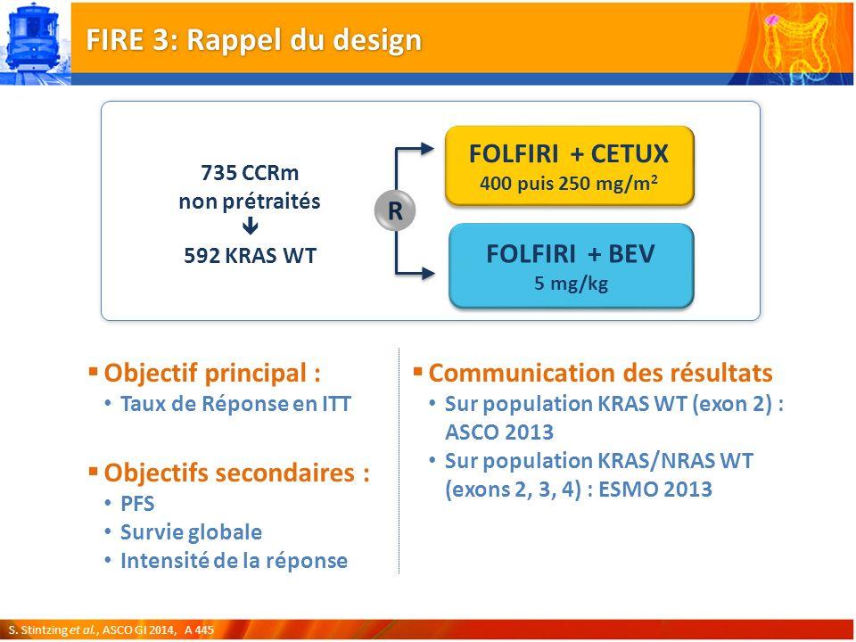 FIRE 3: Rappel du design FOLFIRI + CETUX R FOLFIRI + BEV
