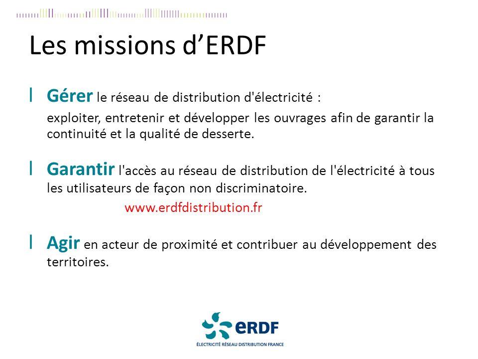 Les missions d'ERDF Gérer le réseau de distribution d électricité :