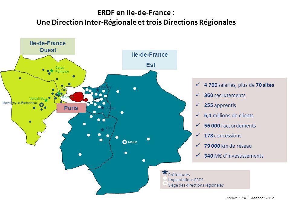ERDF en Ile-de-France : Une Direction Inter-Régionale et trois Directions Régionales