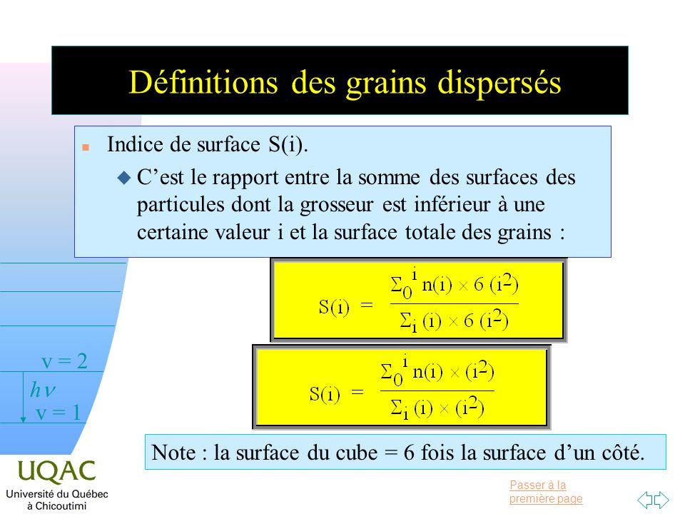Définitions des grains dispersés