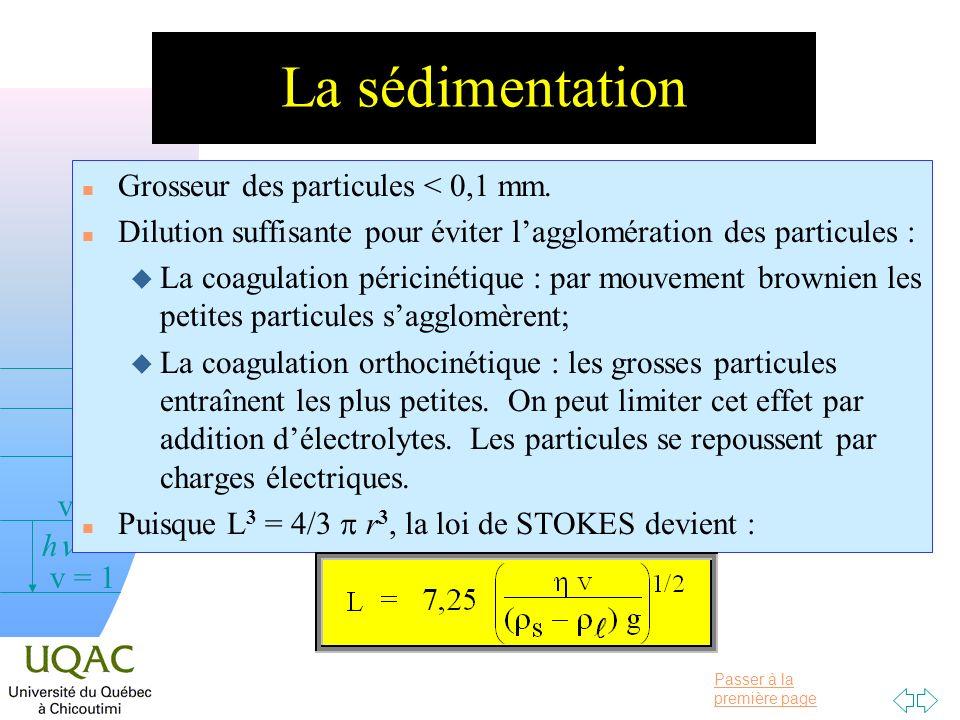La sédimentation Grosseur des particules < 0,1 mm.