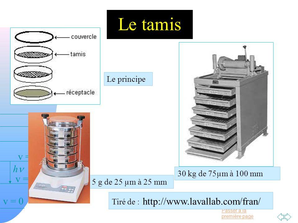 Le tamis Le principe 30 kg de 75µm à 100 mm 5 g de 25 µm à 25 mm