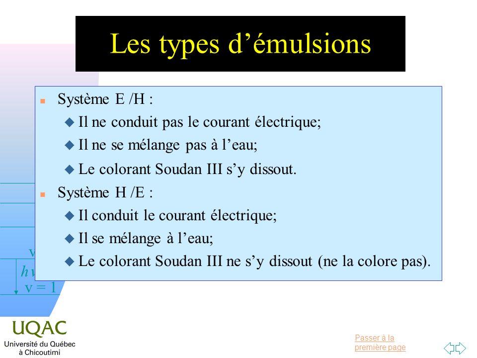 Les types d'émulsions Système E /H :