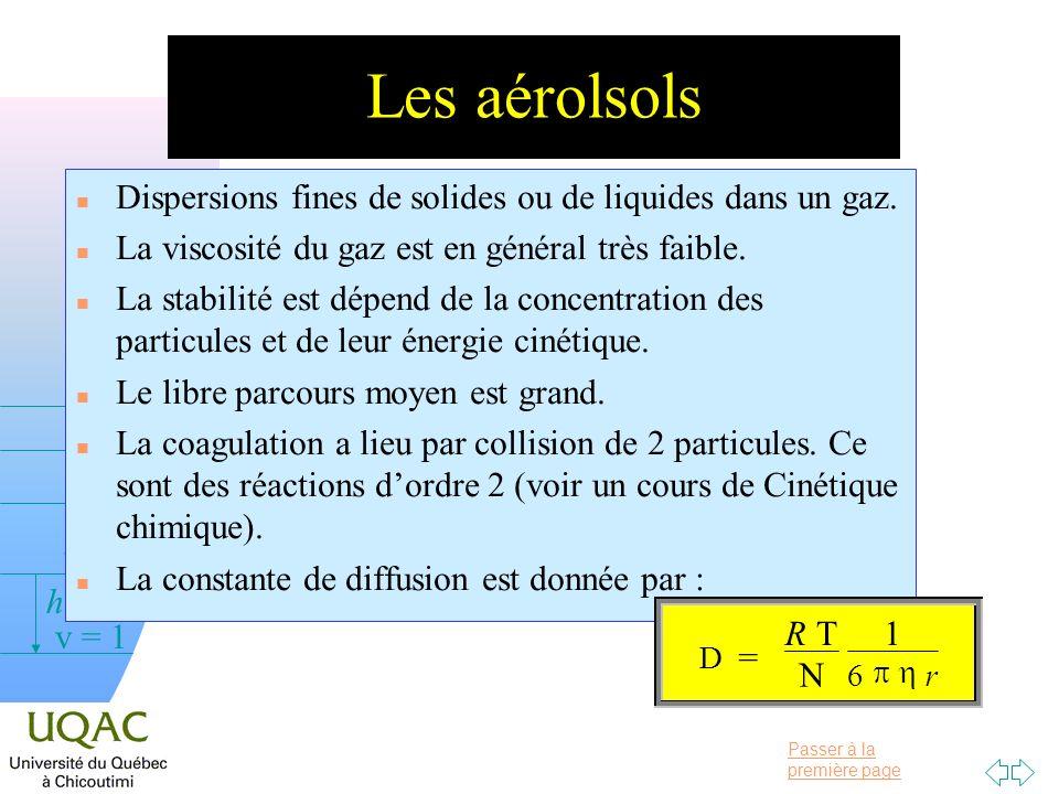 Les aérolsols Dispersions fines de solides ou de liquides dans un gaz.
