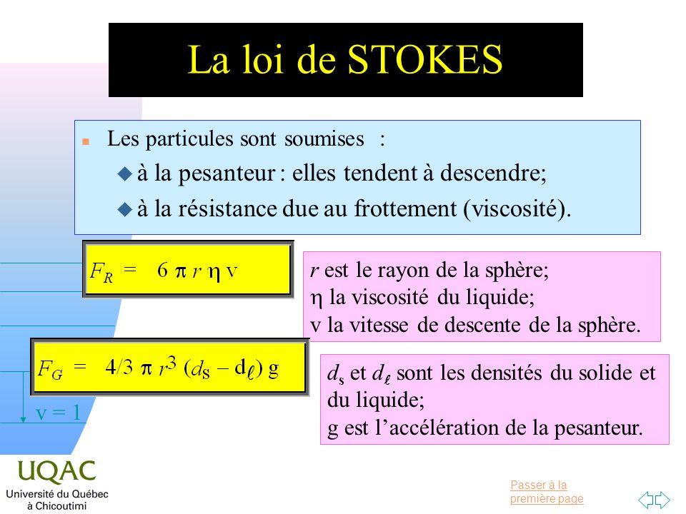 La loi de STOKES à la pesanteur : elles tendent à descendre;