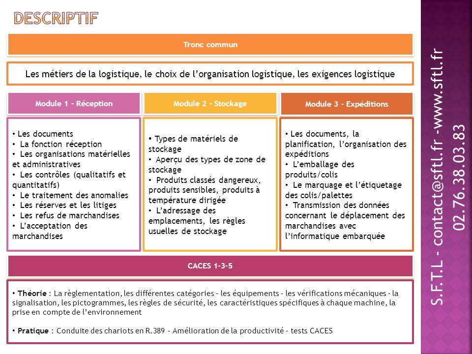 S.F.T.L - contact@sftl.fr -www.sftl.fr 02.76.38.03.83