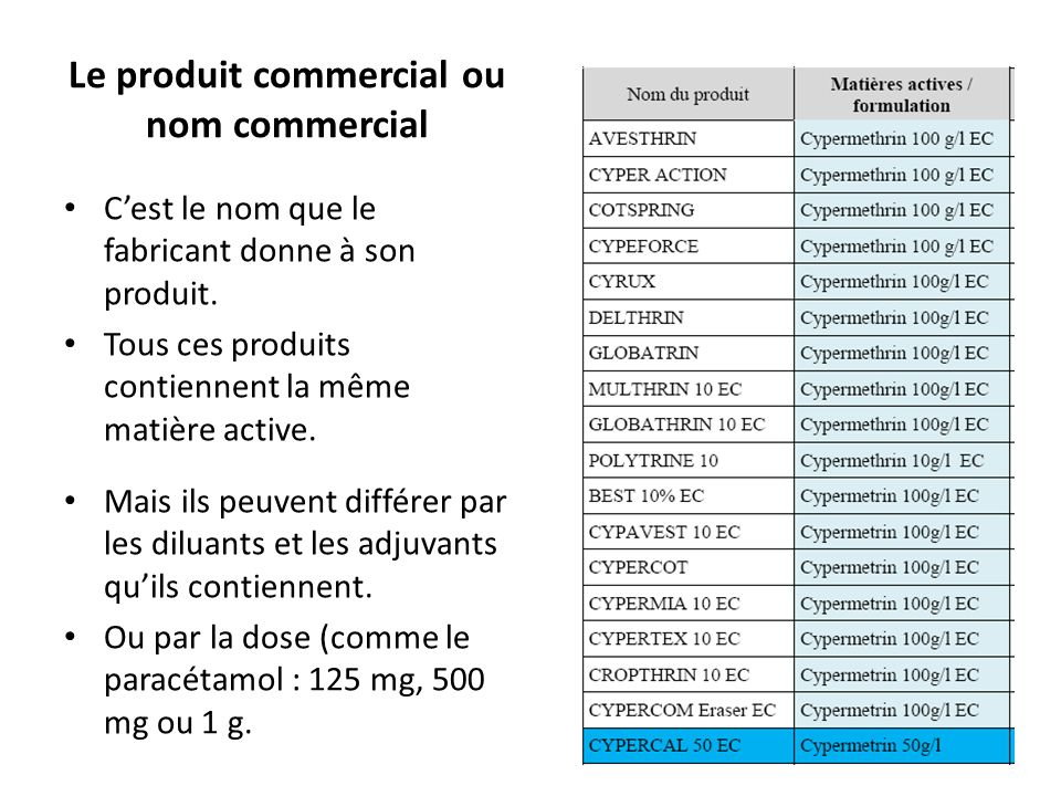 Le produit commercial ou nom commercial