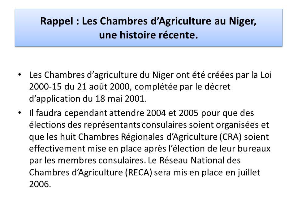 Rappel : Les Chambres d'Agriculture au Niger, une histoire récente.