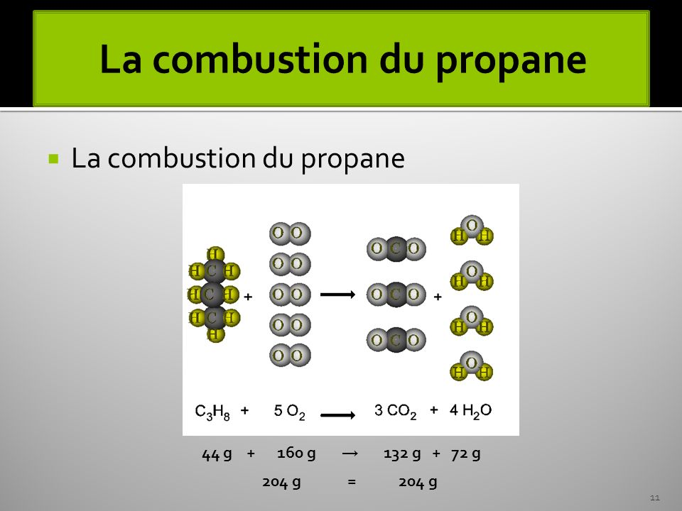 La combustion du propane
