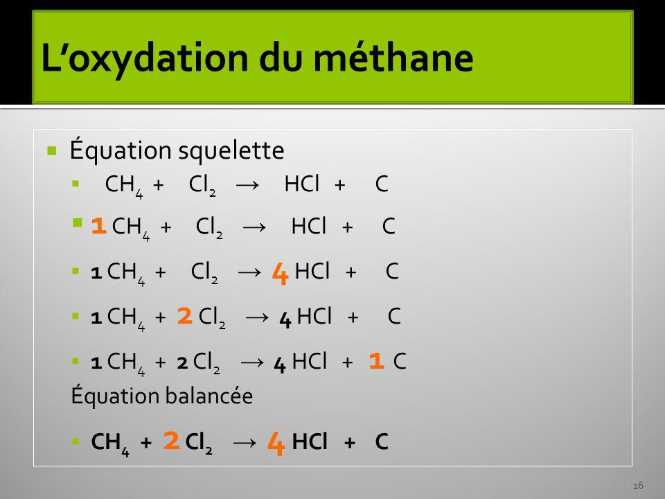 L'oxydation du méthane