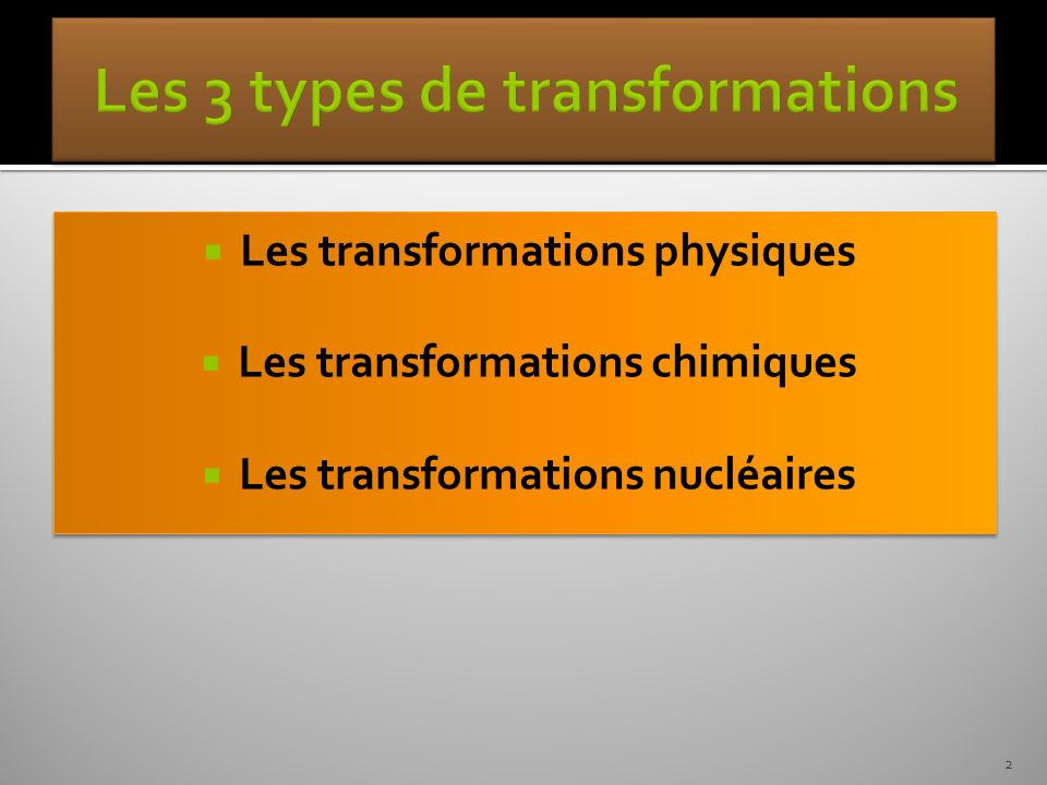 Les 3 types de transformations