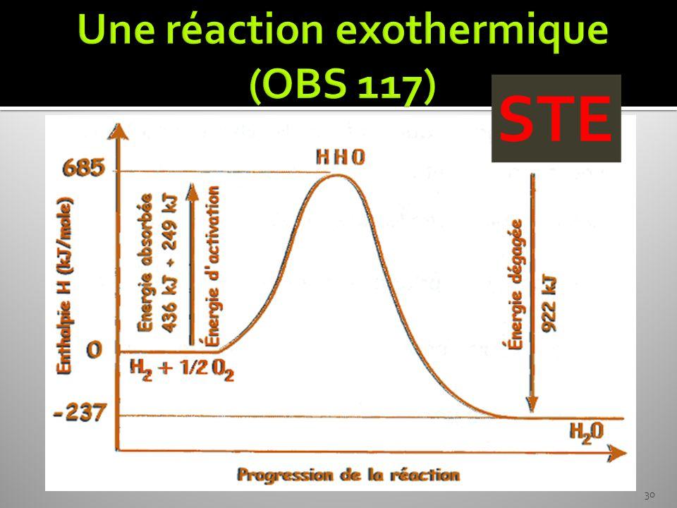 Une réaction exothermique (OBS 117)