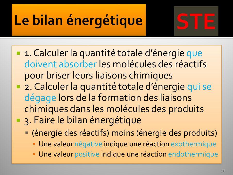 Le bilan énergétique 1. Calculer la quantité totale d'énergie que doivent absorber les molécules des réactifs pour briser leurs liaisons chimiques.