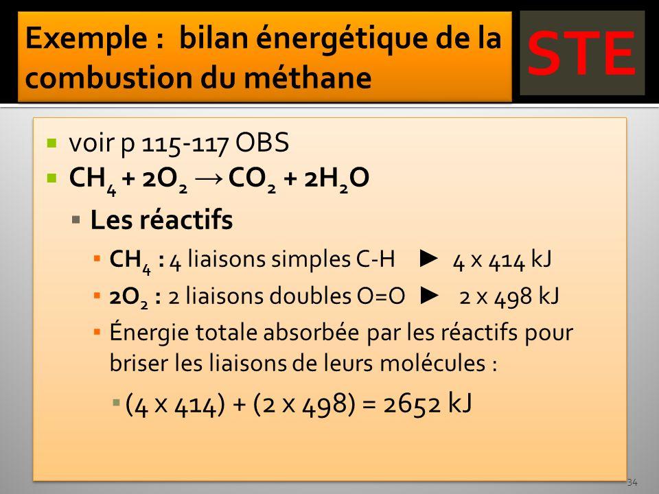Exemple : bilan énergétique de la combustion du méthane
