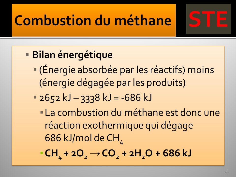 Combustion du méthane Bilan énergétique