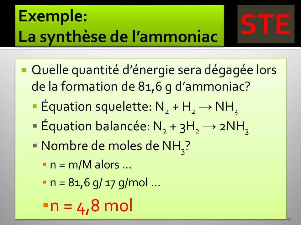 Exemple: La synthèse de l'ammoniac