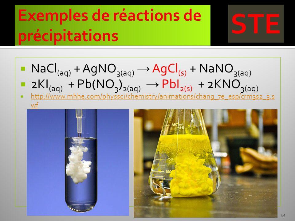 Exemples de réactions de précipitations