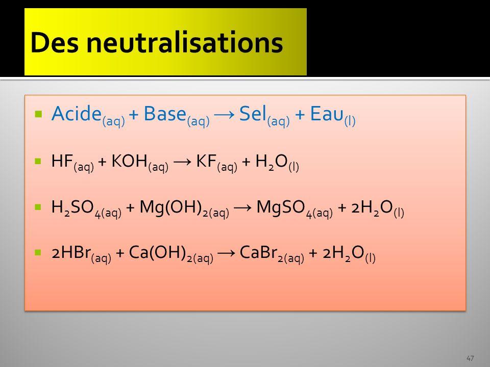 Des neutralisations Acide(aq) + Base(aq) → Sel(aq) + Eau(l)