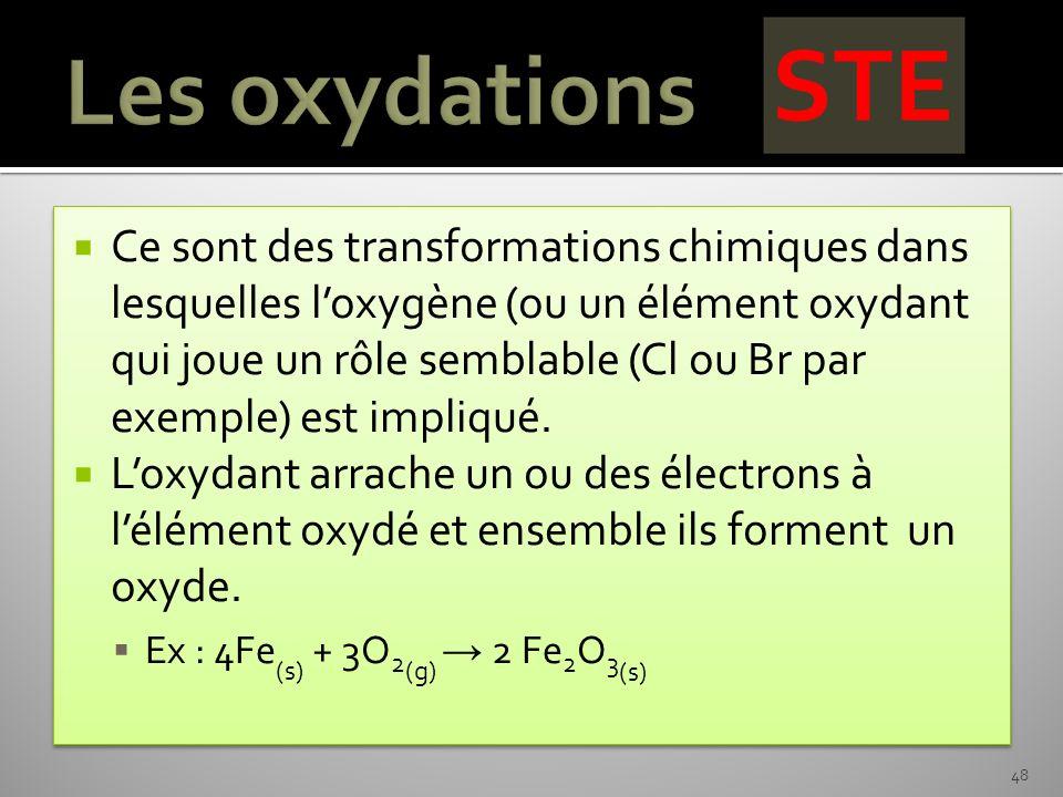 Les oxydations