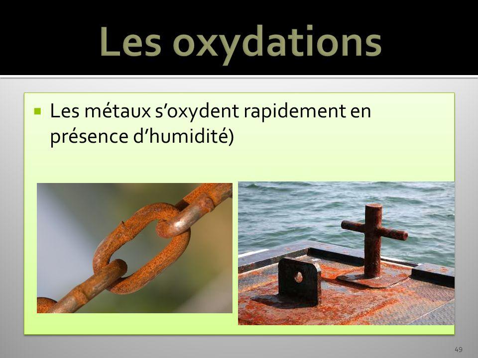 Les oxydations Les métaux s'oxydent rapidement en présence d'humidité)