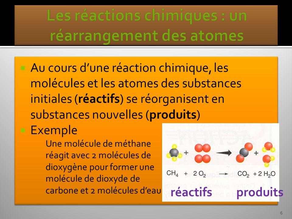 Les réactions chimiques : un réarrangement des atomes