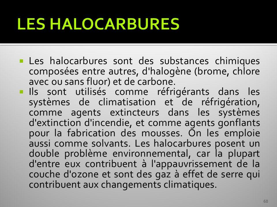 LES HALOCARBURES Les halocarbures sont des substances chimiques composées entre autres, d halogène (brome, chlore avec ou sans fluor) et de carbone.