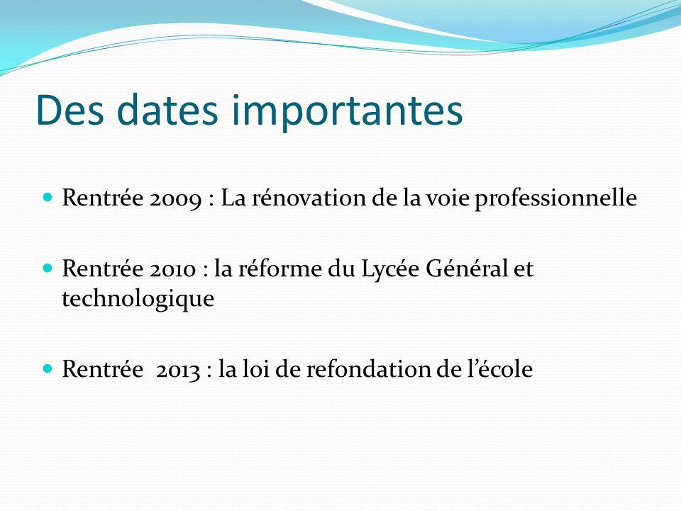 Des dates importantes Rentrée 2009 : La rénovation de la voie professionnelle. Rentrée 2010 : la réforme du Lycée Général et technologique.