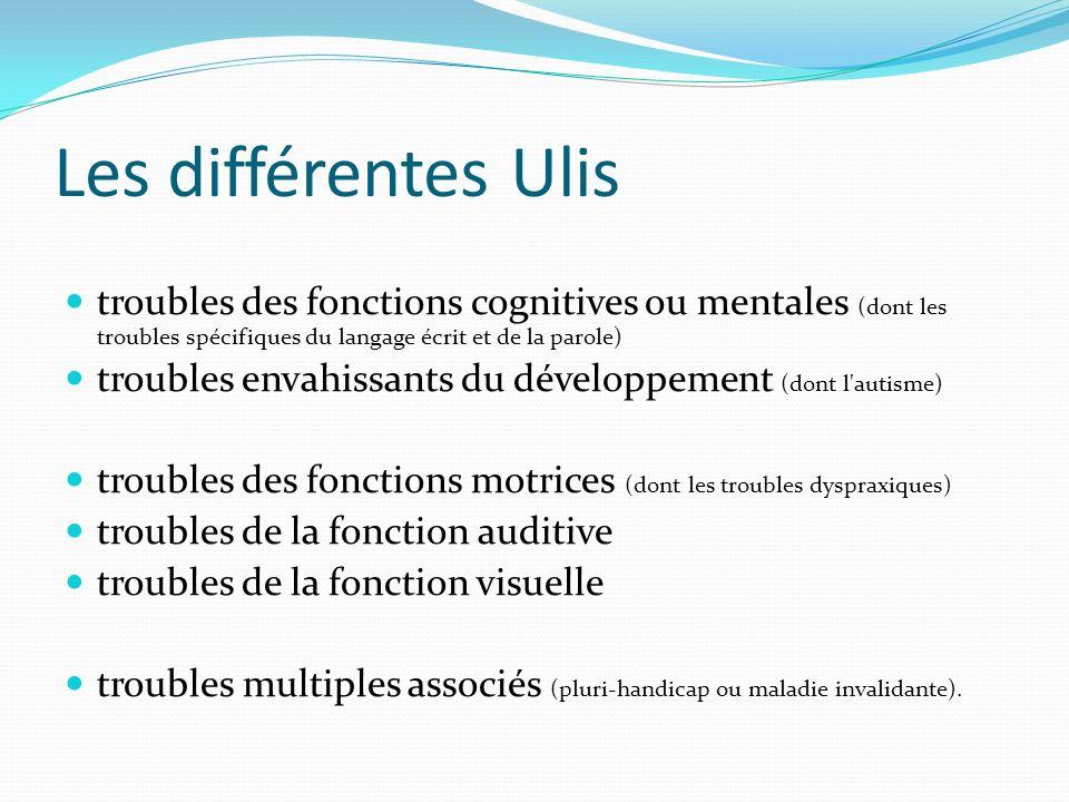 Les différentes Ulis troubles des fonctions cognitives ou mentales (dont les troubles spécifiques du langage écrit et de la parole)