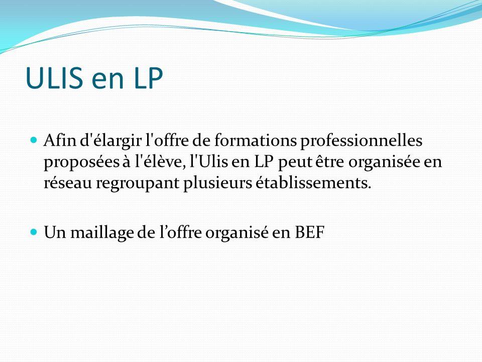 ULIS en LP