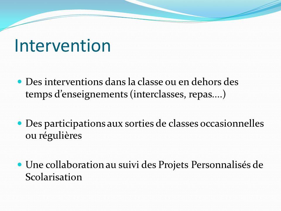 Intervention Des interventions dans la classe ou en dehors des temps d'enseignements (interclasses, repas....)