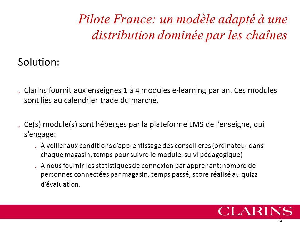Pilote France: un modèle adapté à une distribution dominée par les chaînes