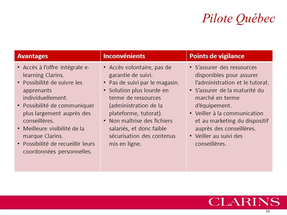 Pilote Québec Avantages Inconvénients Points de vigilance