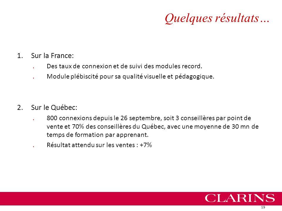 Quelques résultats… Sur la France: Sur le Québec: