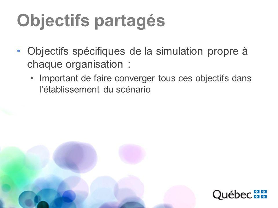 Objectifs partagés Objectifs spécifiques de la simulation propre à chaque organisation :